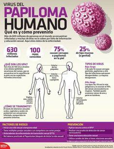 papilloma in medicine cancer de san her2 pozitiv