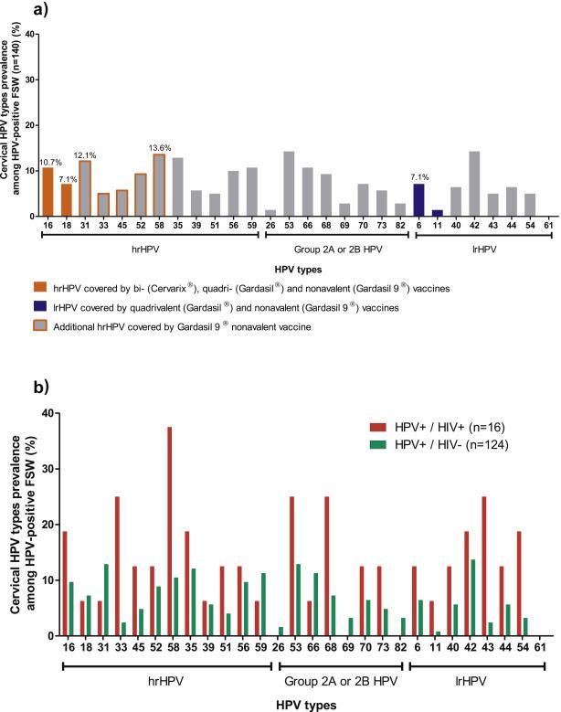 papiloma humano modo de contagio hpv impfung lymphknotenschwellung