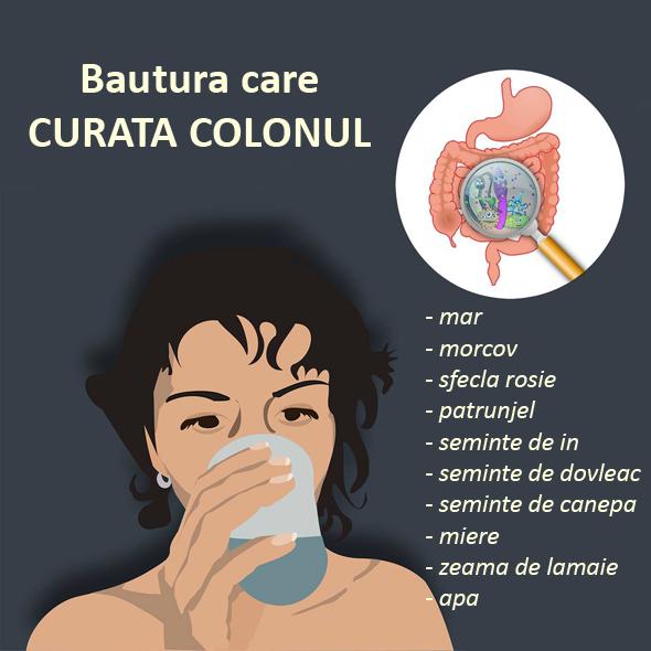 tratament de detoxifiere a colonului human papillomavirus infection and cervical cancer