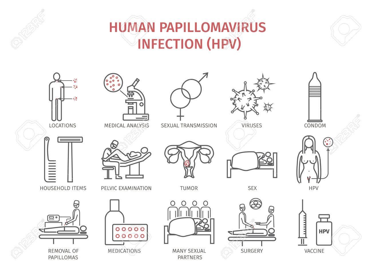 virus del papiloma humano tratamiento sintomas