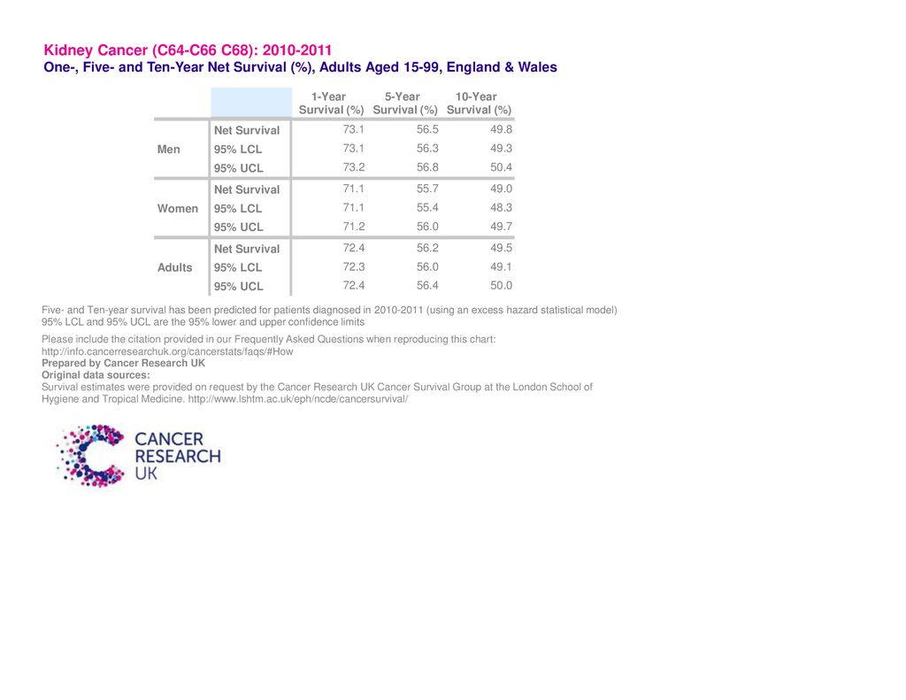 hpv positive nhs