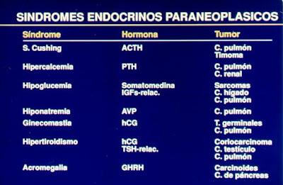 cancer pulmonar hipercalcemia