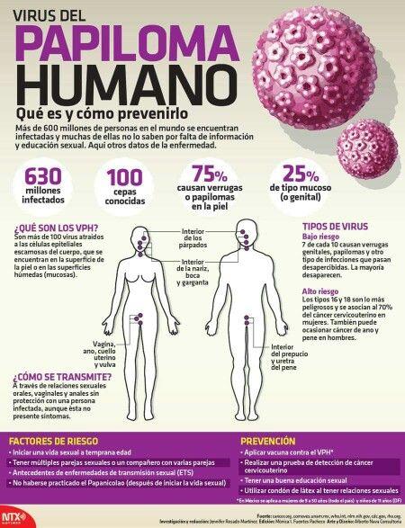 papiloma humano contagio hombres