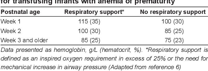 anemia of prematurity
