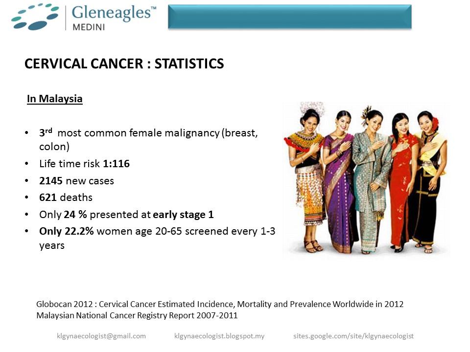 hpv vaccine johor bahru colorectal cancer dukes staging