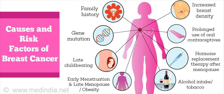 cancer benign hpv in utero