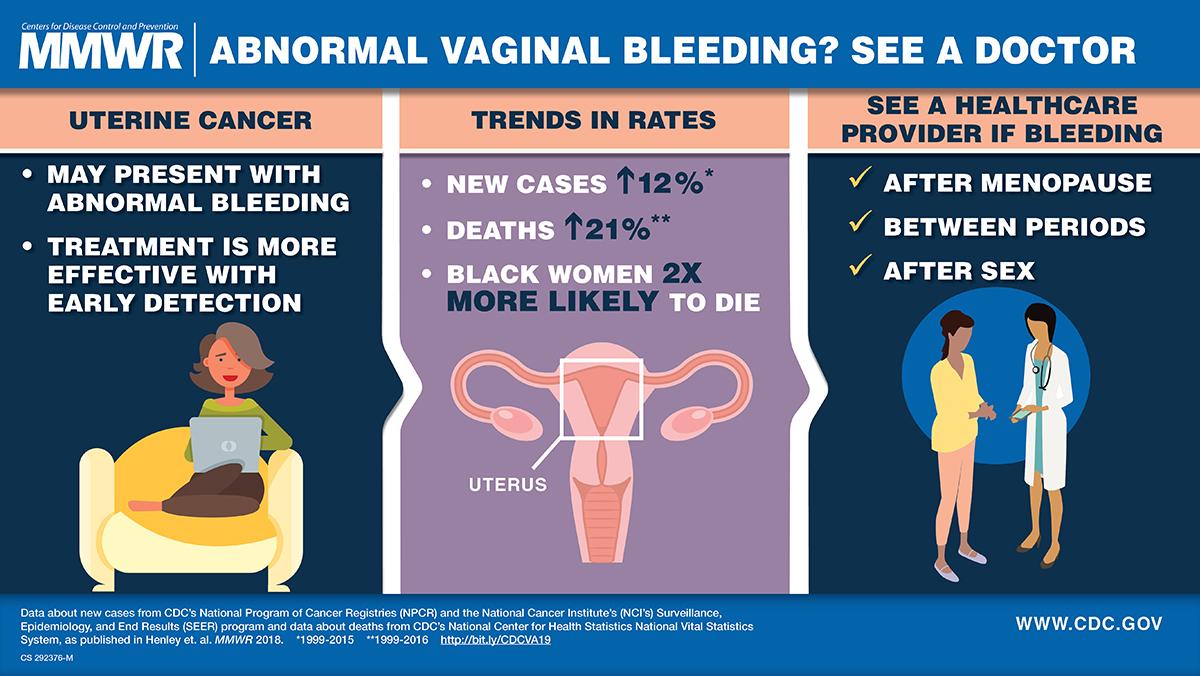 uterine cancer before menopause como eliminar los oxiuros de la casa