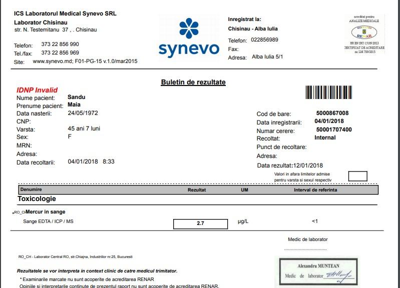 metale grele synevo nhs human papillomavirus vaccine